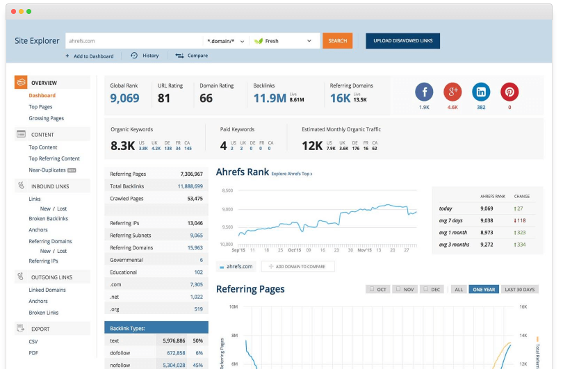 ahrefs - The OffPage SEO tool specialist