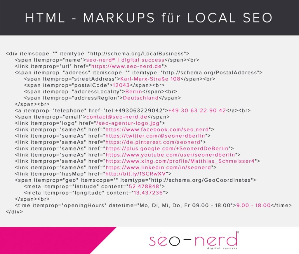 Local SEO HTML-Markups Beispiel
